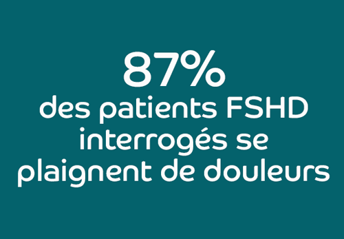 FSHD douleurs chroniques